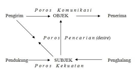 Poros 3
