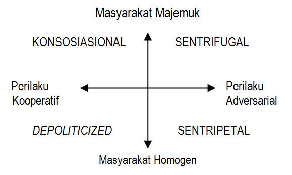 model demokrasi